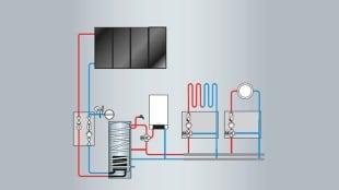 Installation solaire pour la production d'eau chaude sanitaire et le chauffage