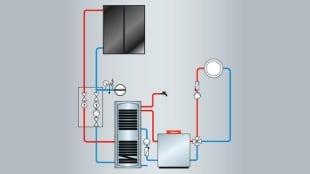 Installation solaire avec réservoir d'eau chaude bivalent
