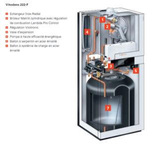 Chaudière gaz à condensation Viessmann Vitodens 222-F - CHAUFFAGE PABST